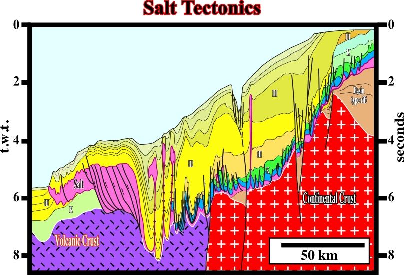Tectonics Of Salt Diagram Product Wiring Diagrams