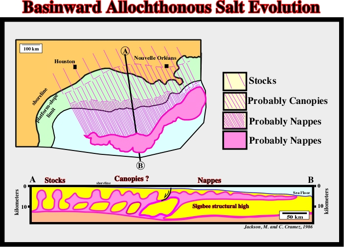 121) a typical evolution of salt structures can be observed seaward. Salt stocks become canopies before coalesce ...  sc 1 st  Universidade Fernando Pessoa & IntroSysStrat7