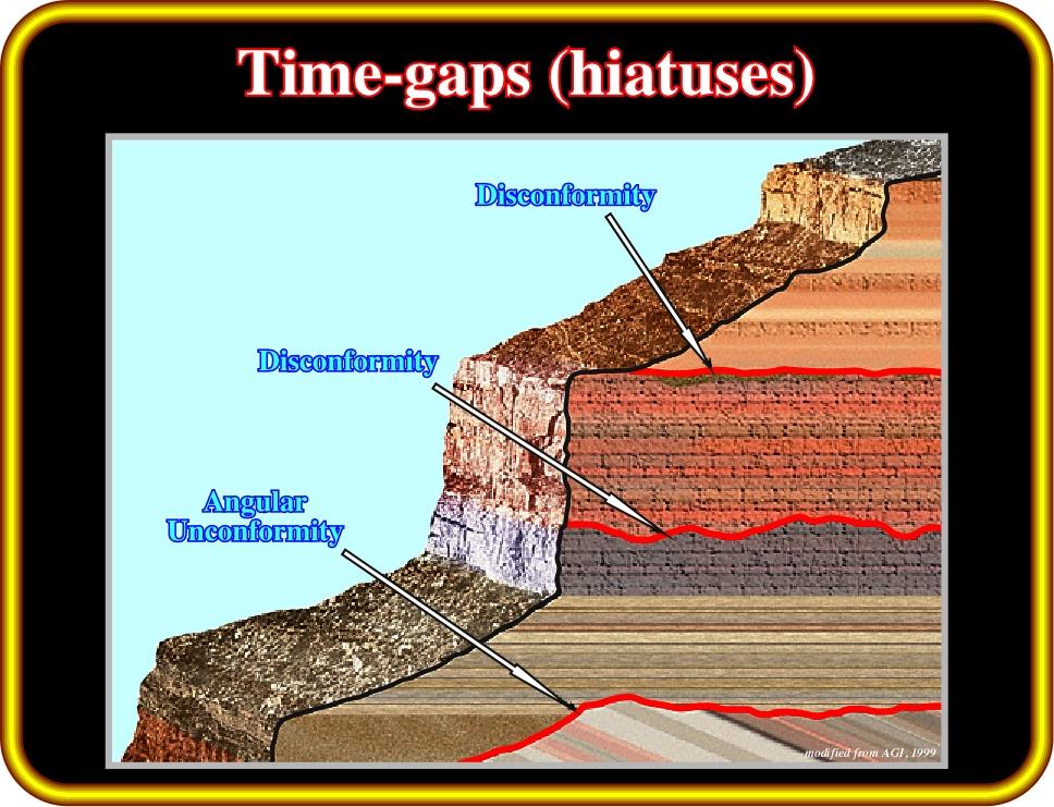 SeismoStratigrapy18