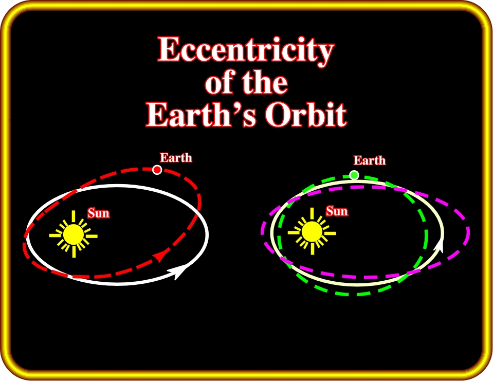 Eccentricity of Earth's Orbit (page 4) - Pics about space