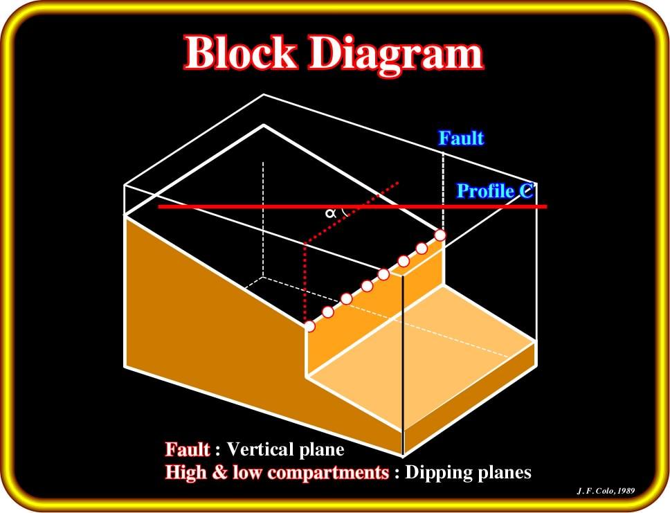 sequentialstratigrapy11. Black Bedroom Furniture Sets. Home Design Ideas